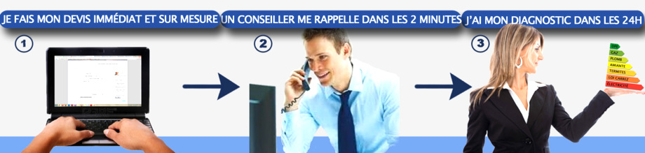 diagnostic immobilier Marseille